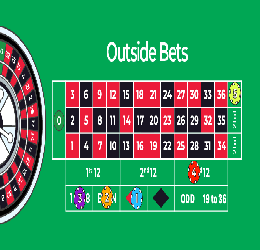 Roulette Tips for Beginners
